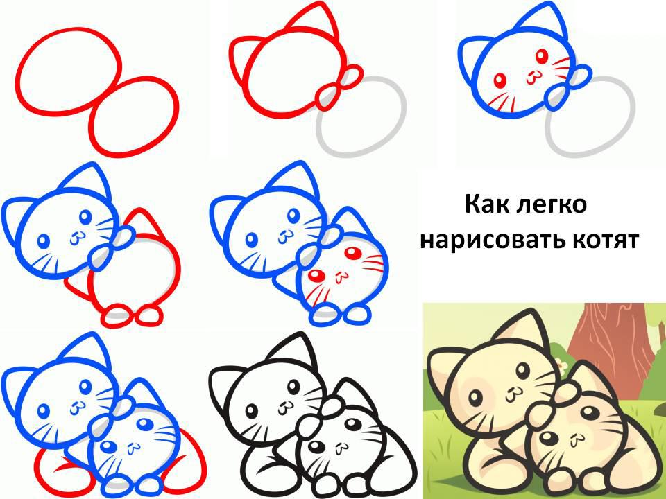 Как нарисовать милых котиков поэтапно
